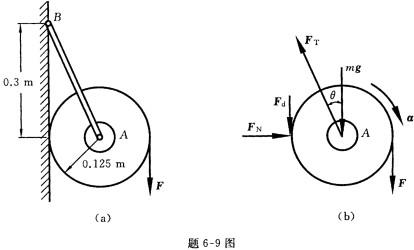 题6—10图所示质量10kg的轮子,回转半径ρ=0.2m.
