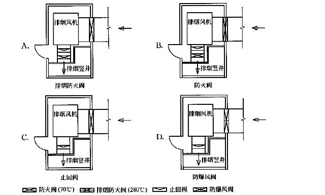 如图所示,根据《高层民用建筑设计v高层规范》,以下阀的设置正确的为华东交通大学建筑设计院院长图片
