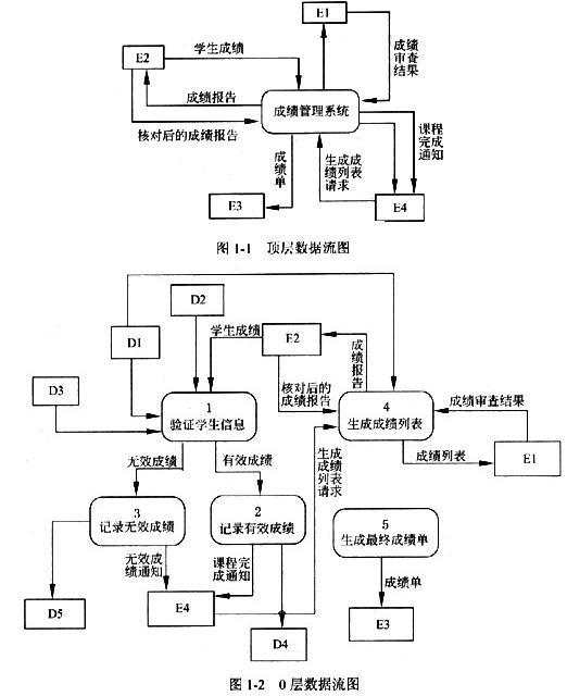 对于本题的作业处理问题,用图4-1的贪心算法策略,能否