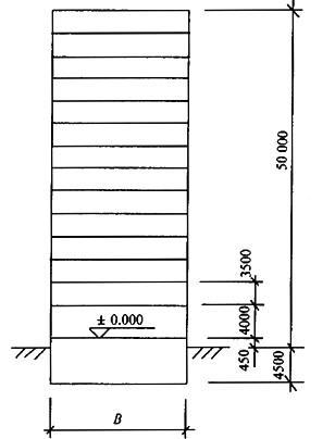 某配筋砌块砌体剪力墙结构,如下图所示,抗震等级为二级,墙厚均为190mm图片